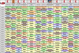 2015 mock draft