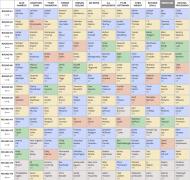 2017 Fantasy Football Standard Mock Draft Review