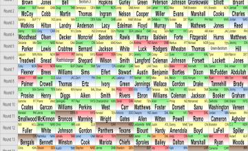 Fantasy Football FSTA Draft