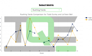 The Quant Edge Fantasy Football Tools Review