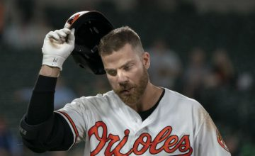 An Indecent DFS Proposal – Automatic Chris Davis